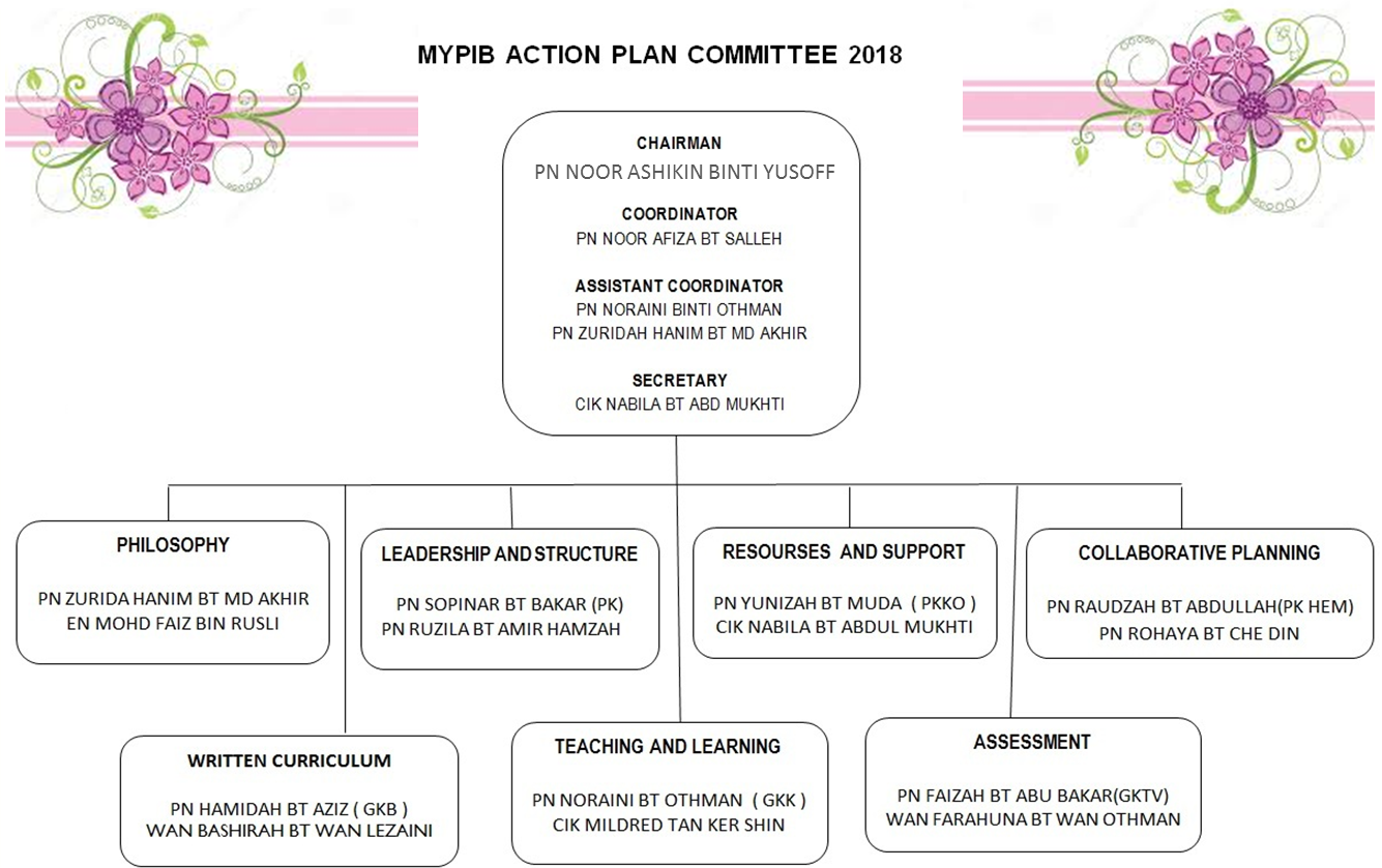 ACTION COMMITTEE 2018 EDITED