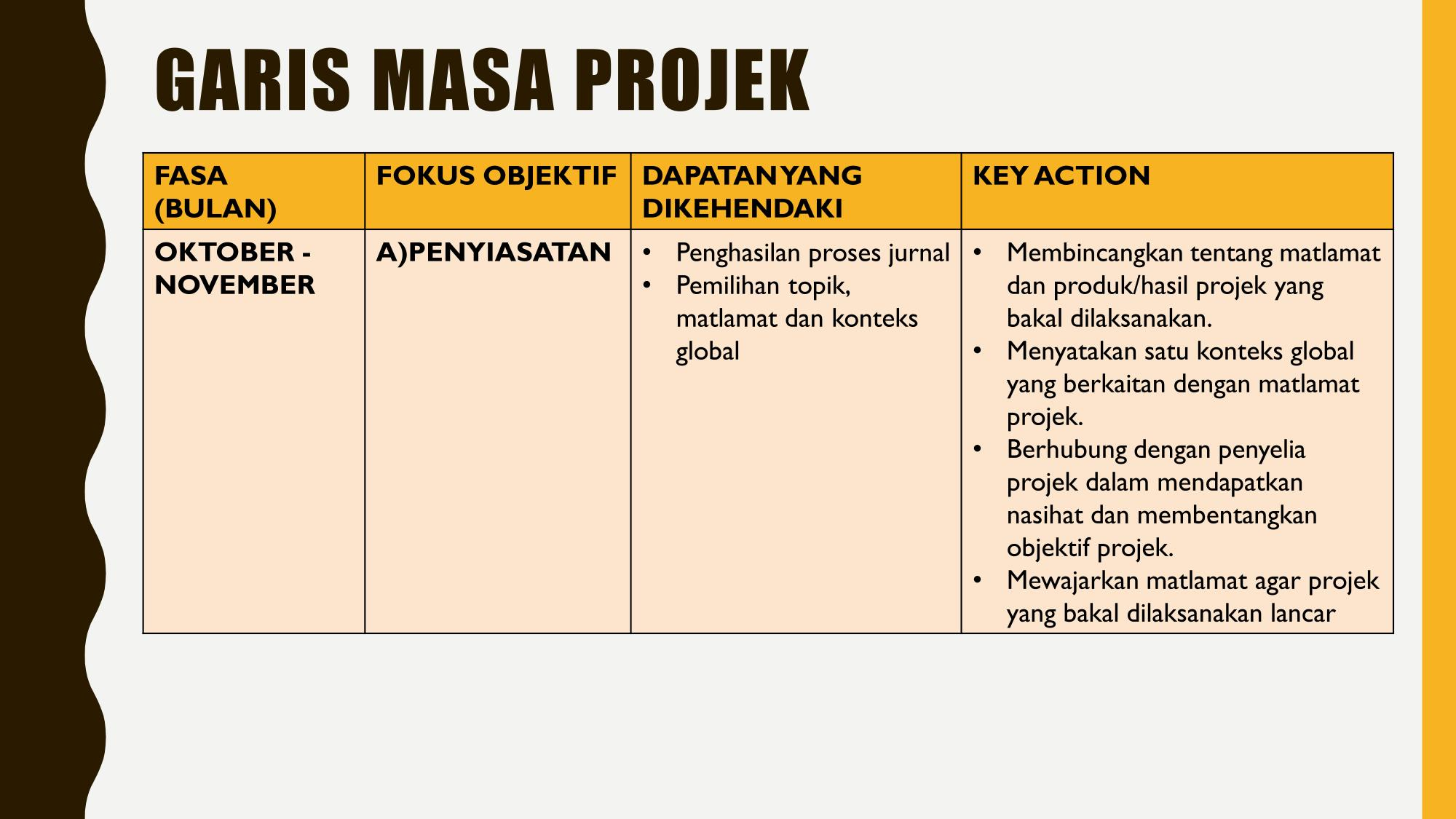 GARIS MASA PERSONAL PROJECT p1